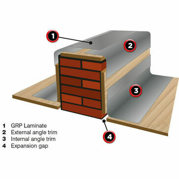 F1 GRP External Right Angle Trim - 3m (A195)
