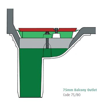 Caroflow 75mm Flat Roof Balcony Drainage Outlet